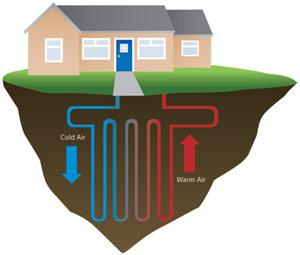 Contractors Geothermal Heat Pumps