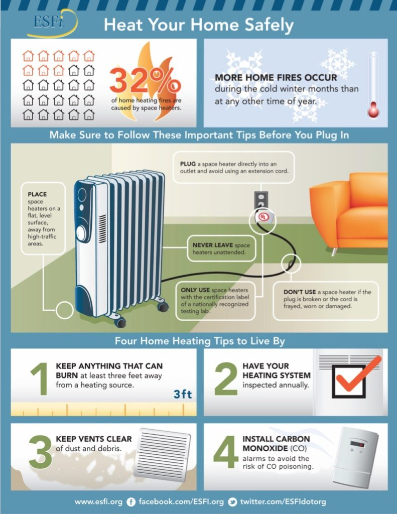Heating-Systems--How-To-Heat-Your-Home-Safe