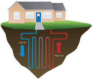 Contractors Geothermal Heat Pumps